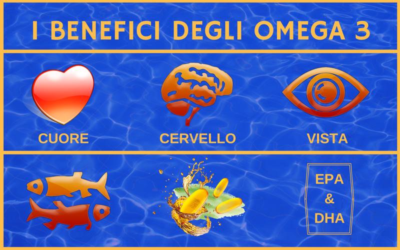 Omega 3, benefici e dove si trovano: tutti i motivi per non farne più a meno!