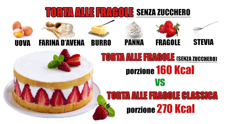 Torta Panna e Fragole Light con solo 160 Kcal!