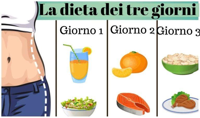 La Dieta detox: Come depurarsi e dimagrire in 3 giorni dopo le feste!