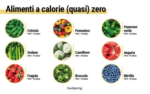 Cibi senza calorie