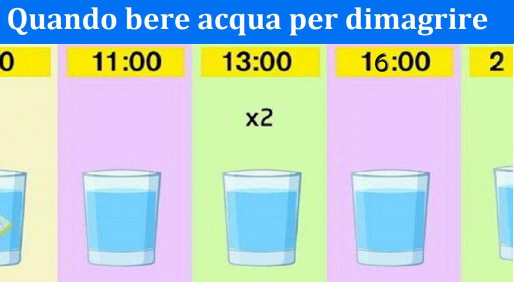 Bere l'acqua fa dimagrire? Si, ma solo se la bevi all'ora giusta!